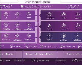 Avid Extends MediaCentral Platform with Next-Generation Media Production Suite