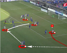 K-League brings enhanced football analysis to fans with Viz Libero