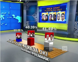 TV2 News in Denmark and CNN Indonesia both use Vizrt's augmented reality