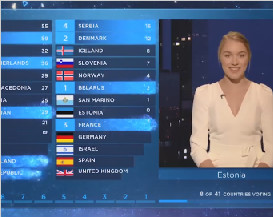 Segev Sport and Vizrt Power Live Voting Graphics for the 2019 Eurovision Song Competition